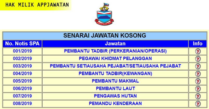 Permohonan Jawatan Kosong Kerajaan Negeri Sabah Jawatan Kosong Kerajaan Swasta Terkini Malaysia 2020 2021