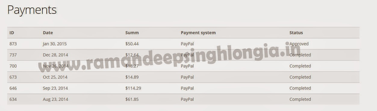 PerInstallCash Payment Proof