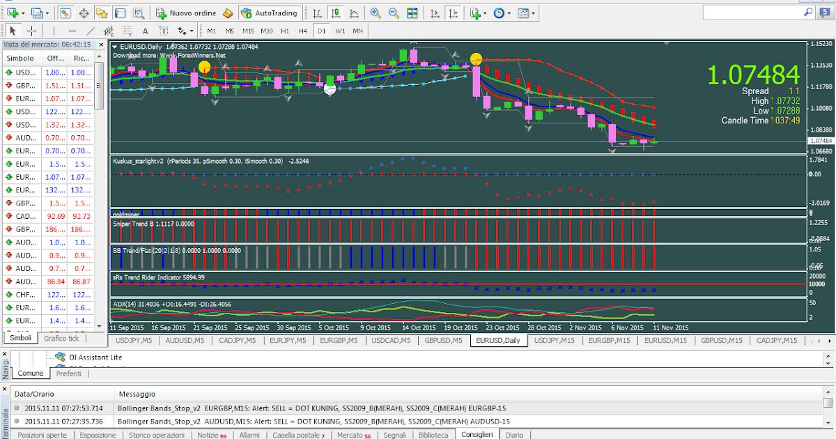 Forexpros eur gbp chart