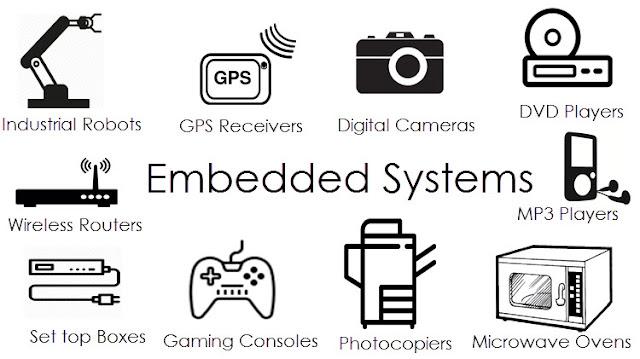 Makalah Embedded System Lengkap Beserta Gambarnya