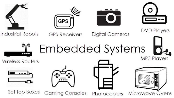 Makalah Embedded System, Lengkap!
