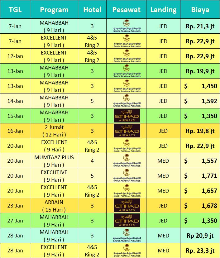 Jadwal-Paket-Umroh-Januari-2019