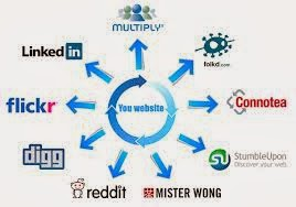 Social Bookmarking Submission