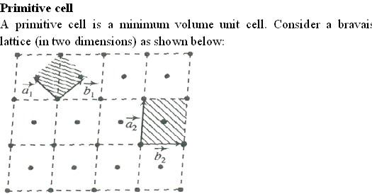 VTU Engineering Physics: Unit 7: CRYSTAL PHYSICS