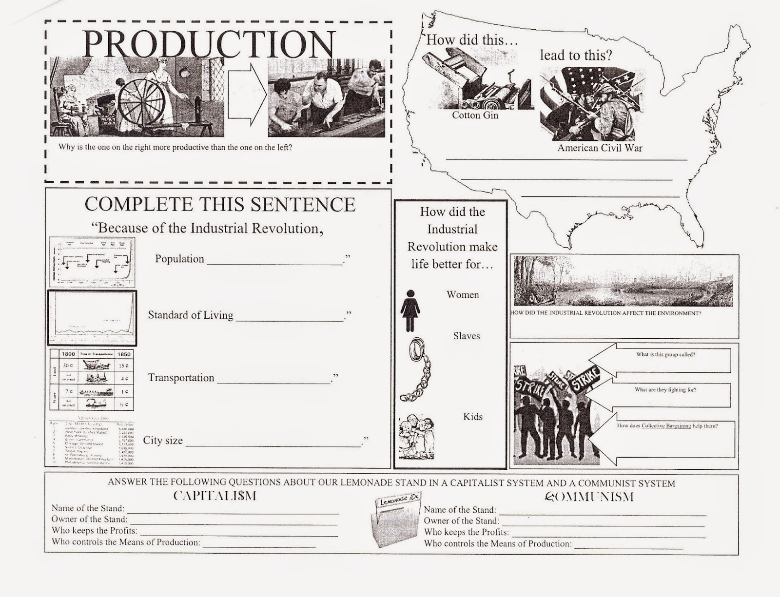 Mr E 39 S World History Page Industrial Revolution Project