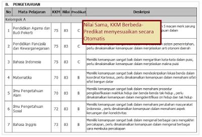Download Aplikasi Raport SD, MI, SMP, MTs, SMA dan SMK Lengkap
