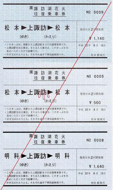 JR東日本 第63回諏訪湖花火往復乗車券1 常備券 軟券 松本・明科駅