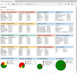 برنامج مراقبة وتتبع الكمبيوتر WorkTime %D8%A8%D8%B1%D9%86%D