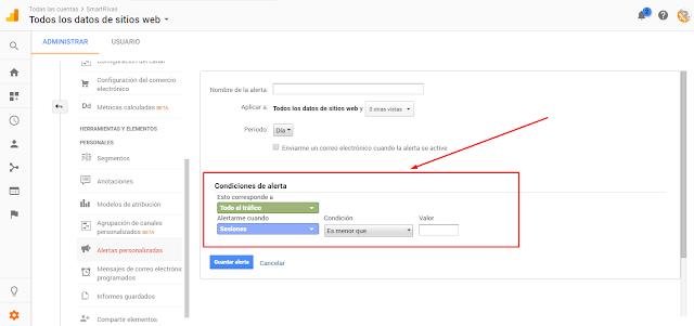 Informes de correo electrónico de Google Analytics