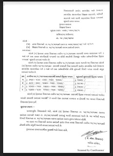 BIN SARKARI GRANTED SECONDARY AND HIGHR SECONDARY SAHAYAKO AND SATHI SAHAYAKO NA FIX PAGAR MA SUDHARO KARVA BABAT GR DATE-19/2/2019