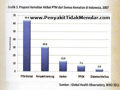 Jurnal Doc Pdf : jurnal tentang obesitas pada anak pdf