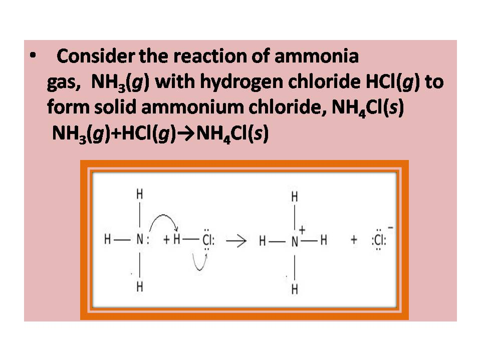 which gas ammonia or hydrogen chloride Hydrogen chloride is a colorless, nonflammable, liquefied gas electronic fluorocarbons offers two purities and a variety of cylinder sizes.