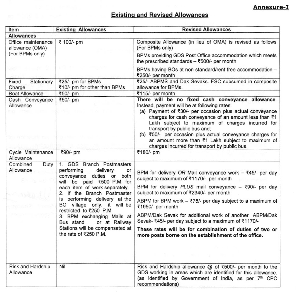 gds-order-annexure1-revised-allowances
