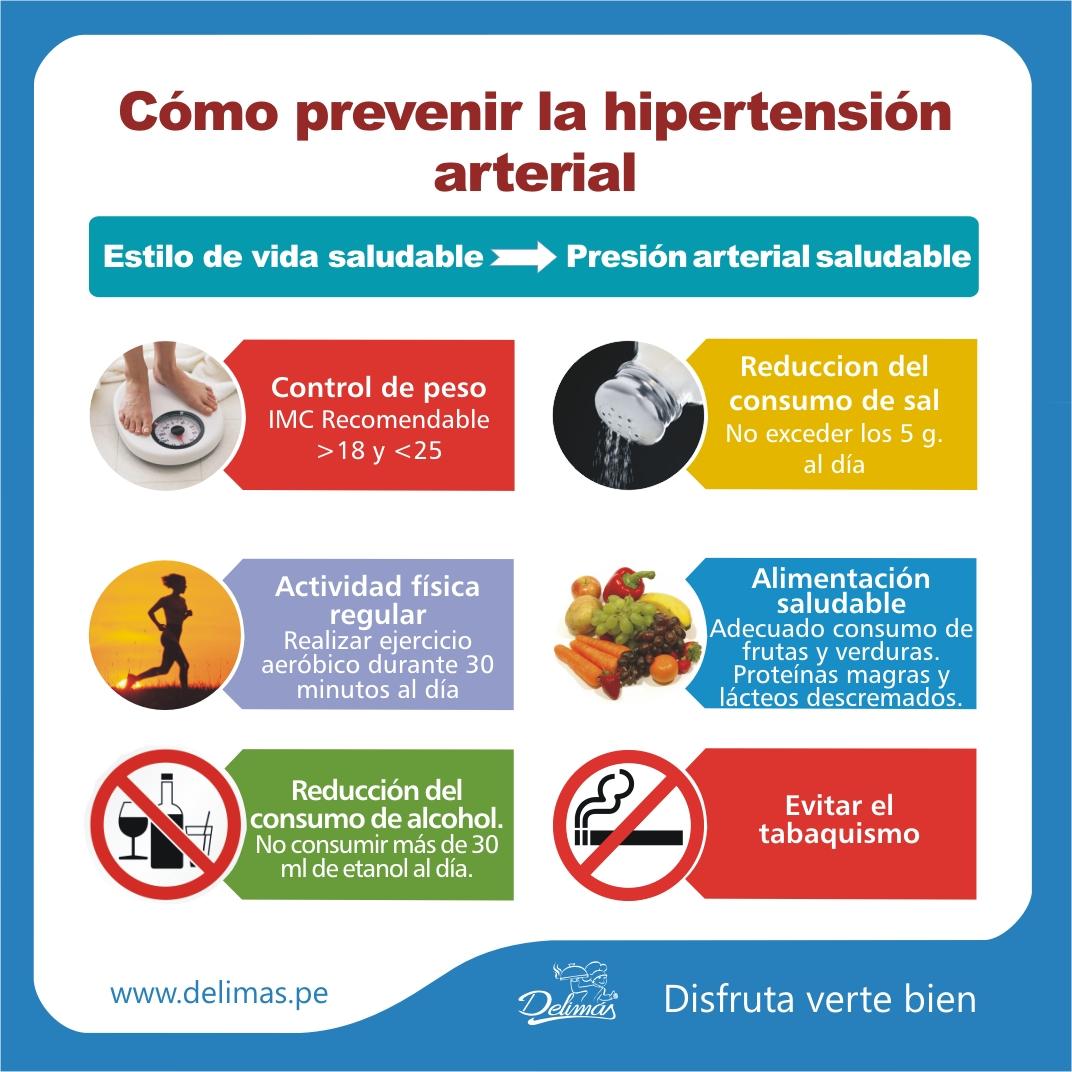 Melatonina hipertensión