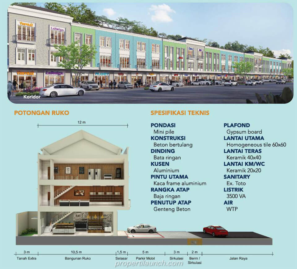 Potongan Ruko Neo Piazza dan Spesifikasi Bangunan