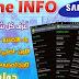 تطبيق Phone Info+ Samsung نسخه تعمل بدون انترنيت لأجهزة سامسونك فقط