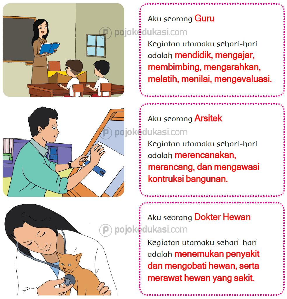 Kunci Jawaban Halaman 2, 3, 5, 8, 9 Tema 6 Kelas 4
