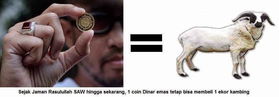 sejak zaman nabi muhammad saw 1 dinar setara dengan 1 ekor kambing gemuk