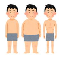 図:BMI