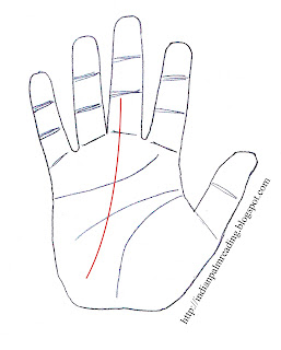 Sign Of Bad Luck Palmistry