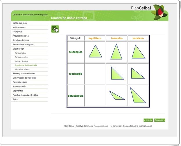 """""""Conociendo los triángulos"""" (Actividad interactiva de Geometría de Secundaria)"""