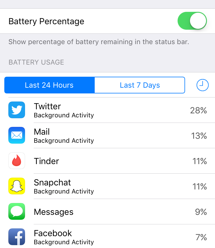 How Long Should My Iphone S Battery Last