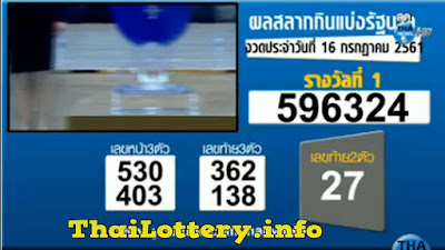 Thai Lottery 16 July 2018 Results