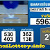 Thai Lottery 16 July 2018 Results Live Streaming Online