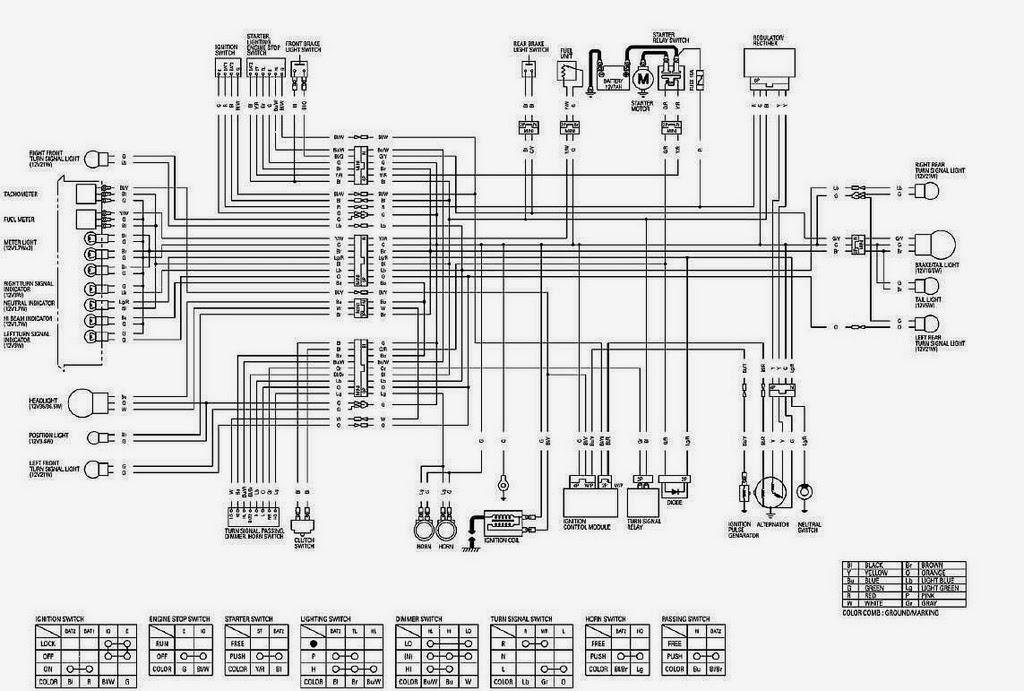 Skema Kelistrikan Motor  Diagram