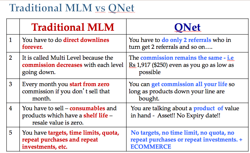 Image result for qnet MLM