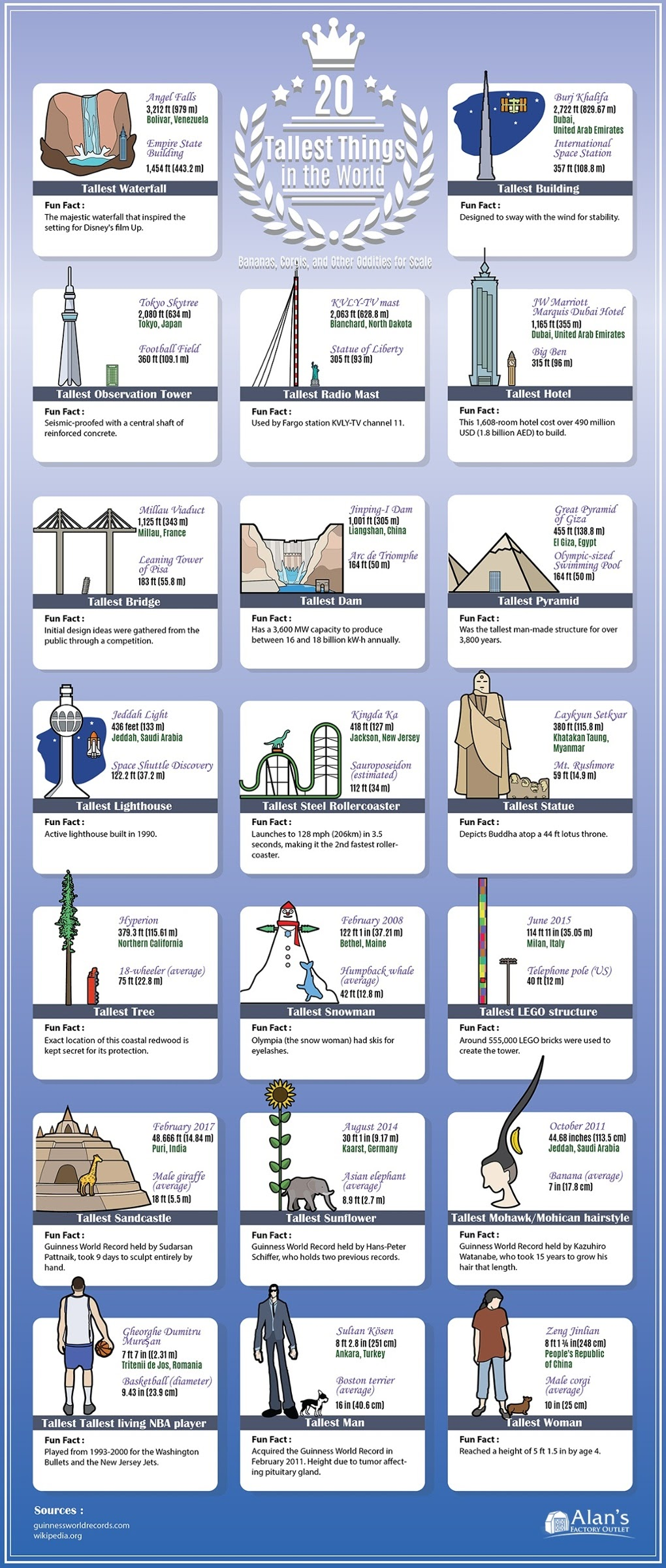 20 Tallest Things in the World