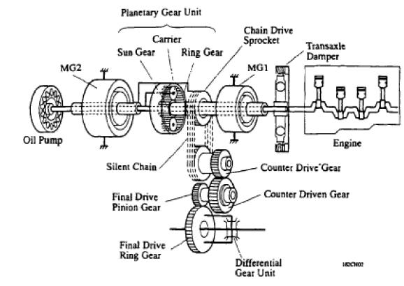 The Planetary Gear Unit Is Housed In A Transmission Case Made Of Aluminum Alloy It Changes Output Rpm And Or Direction