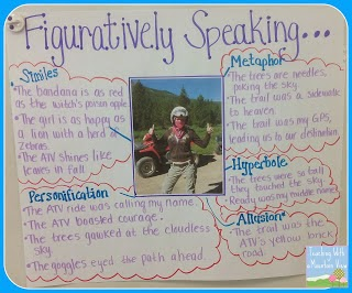 This Year I Grabbed Some Pictures And Wrote A Few Quick Sentences That Used Figurative Language To Describe What Was Hening