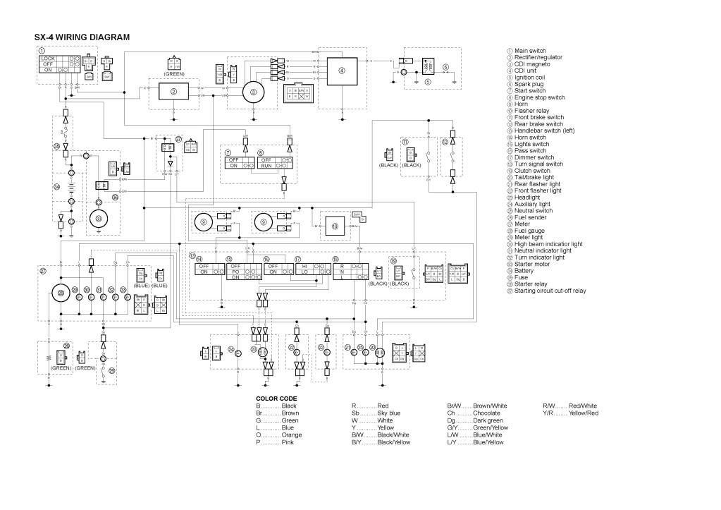 TTS AUTO SPEED: Share Sebagian Wiring Diagram (Skema Kabel Bodi Motor)