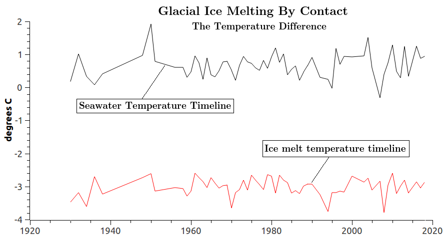 Dredd Blog: Hot, Warm, & Cold Thermal Facts: Tidewater