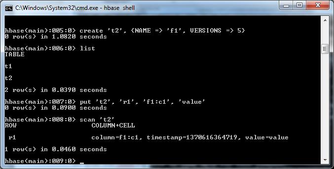 Installing Hadoop and Hbase in windows 7 - Big Data