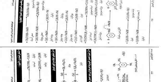 تحميل امتحانات كيمياء السنوات السابقة للصف الثالث الثانوى واجاباتها النموذجية