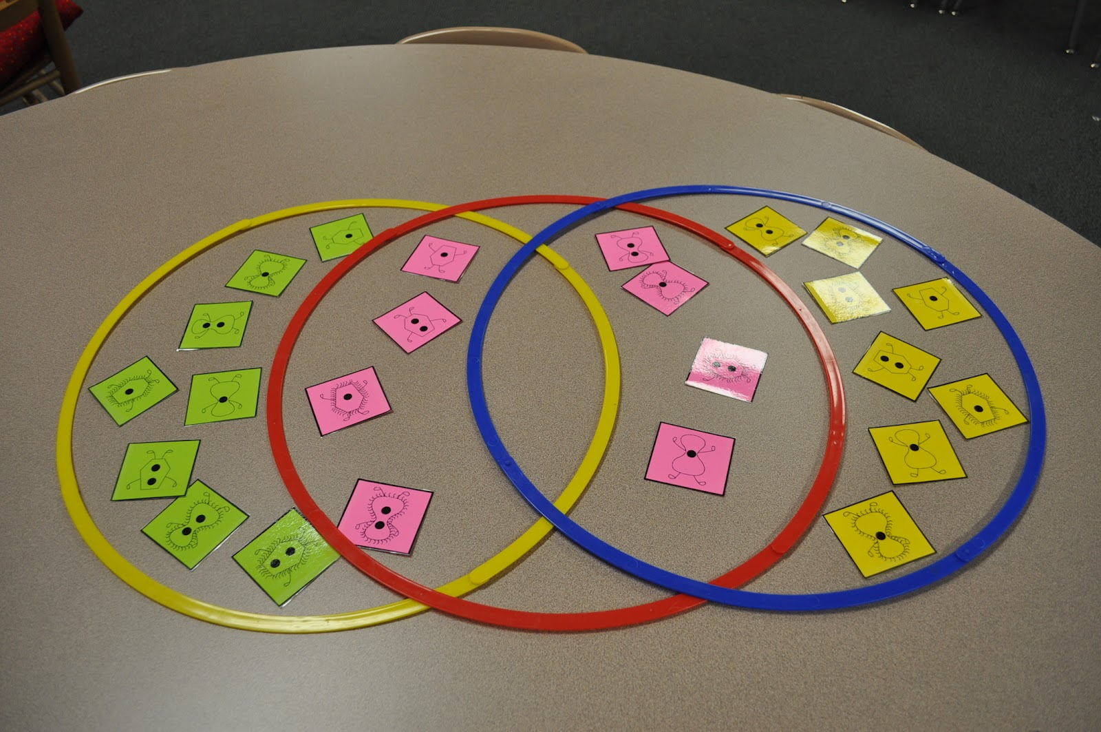 My Second Sense Do You Woozle Venn Diagram For Smartboard 3 Diagrams Copies Of The Woozles Different Colors And Tons Modeling Can Download Here