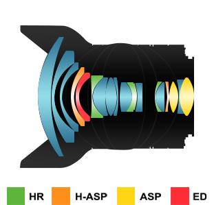 Оптическая схема объектива Samyang 14mm f/2.4