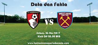 Data dan Fakta Fantasy Premier League Bournemouth vs West Ham United Fantasi Manager Indonesia