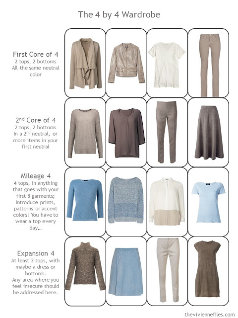 Capsule wardrobe in a blue and beige color palette inspired by art - Portrait of Pablo Picasso by Juan Gris