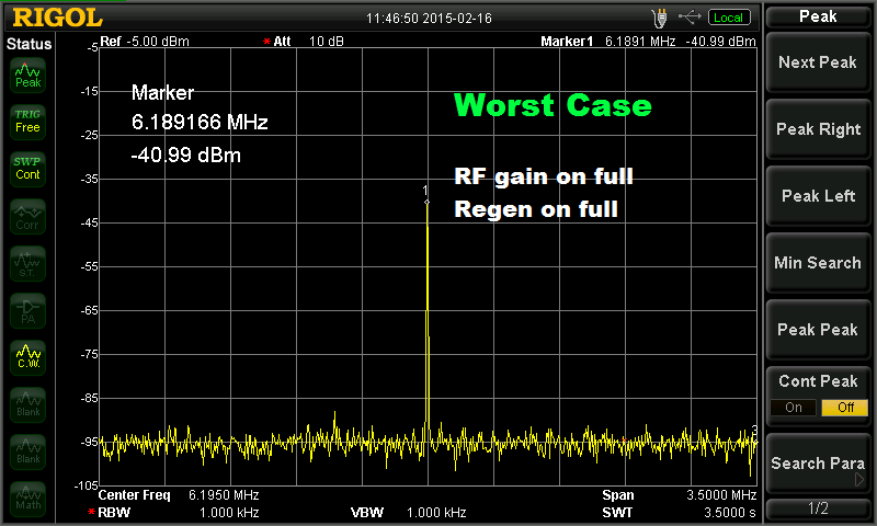 The worst case antenna port leakage of regen #4: ~-41 dBm.