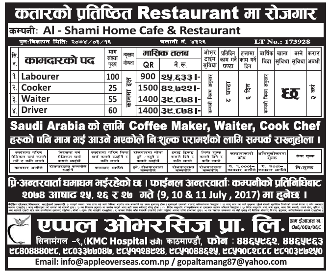 Jobs in Qatar for Nepali, Salary Rs 42,722