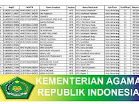 [Info Guru] Download SK DAN DAFTAR PESERTA UKG KEMENAG TAHUN 2015