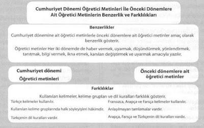 Cumhuriyet-Donemi-Eserleri