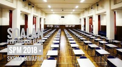 Soalan Percubaan Fizik SPM 2018 + Skema Jawapan
