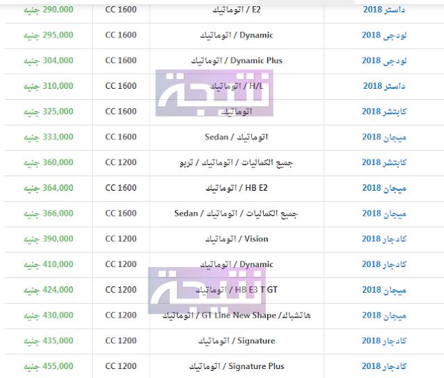 أسعار سيارات تويوتا 2018 في مصر