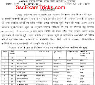 UP Lekhpal Selection List / Promotion List 2016