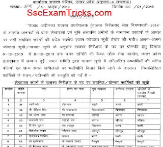 UP Lekhpal Selection List / Promotion List 2016