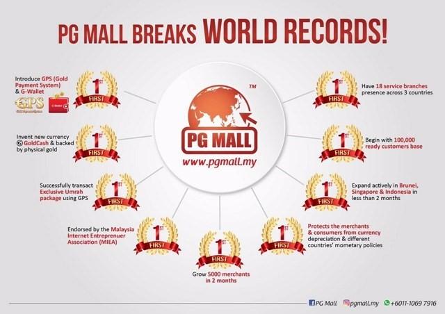 Tips & Panduan Berjimat Hanya Di PG Mall